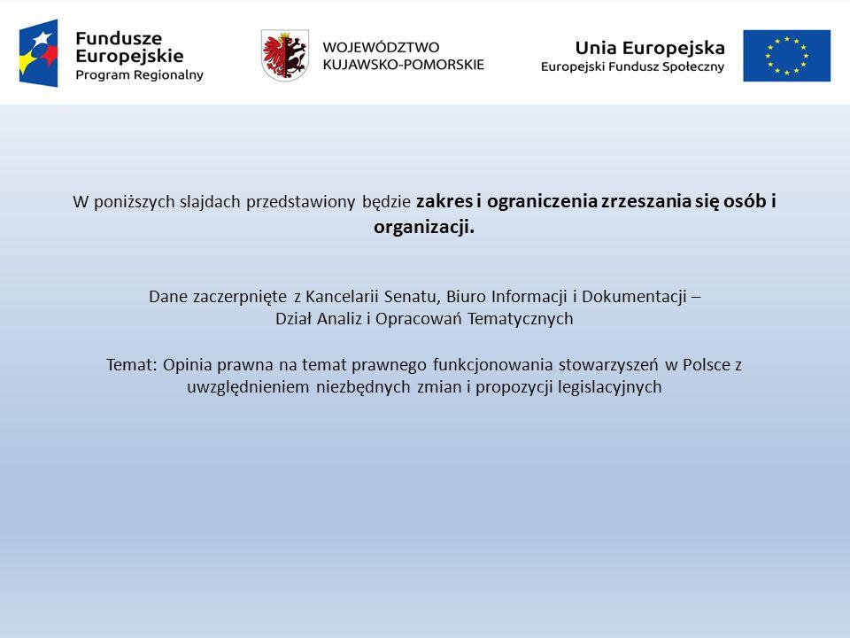 W poniższych slajdach przedstawiony będzie zakres i ograniczenia zrzeszania się osób i organizacji.