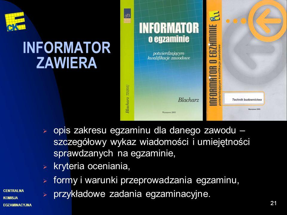 EGZAMINACYJNA CENTRALNA KOMISJA 21  opis zakresu egzaminu dla danego zawodu – szczegółowy wykaz wiadomości i umiejętności sprawdzanych na egzaminie,  kryteria oceniania,  formy i warunki przeprowadzania egzaminu,  przykładowe zadania egzaminacyjne.