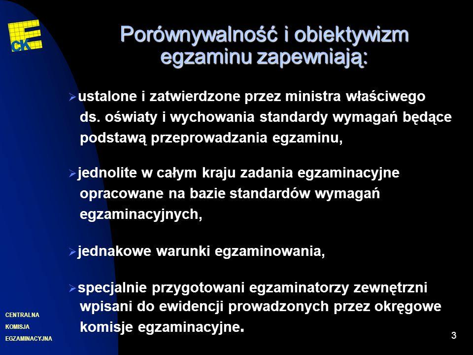 EGZAMINACYJNA CENTRALNA KOMISJA 3 Porównywalność i obiektywizm egzaminu zapewniają:  ustalone i zatwierdzone przez ministra właściwego ds.