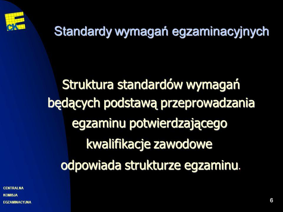 EGZAMINACYJNA CENTRALNA KOMISJA 6 Standardy wymagań egzaminacyjnych Struktura standardów wymagań będących podstawą przeprowadzania egzaminu potwierdzającego kwalifikacje zawodowe odpowiada strukturze egzaminu.