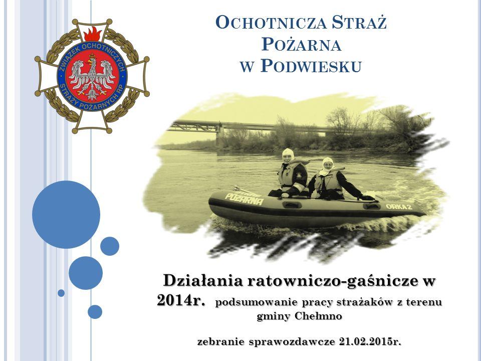 O CHOTNICZA S TRAŻ P OŻARNA W P ODWIESKU Działania ratowniczo-gaśnicze w 2014r.