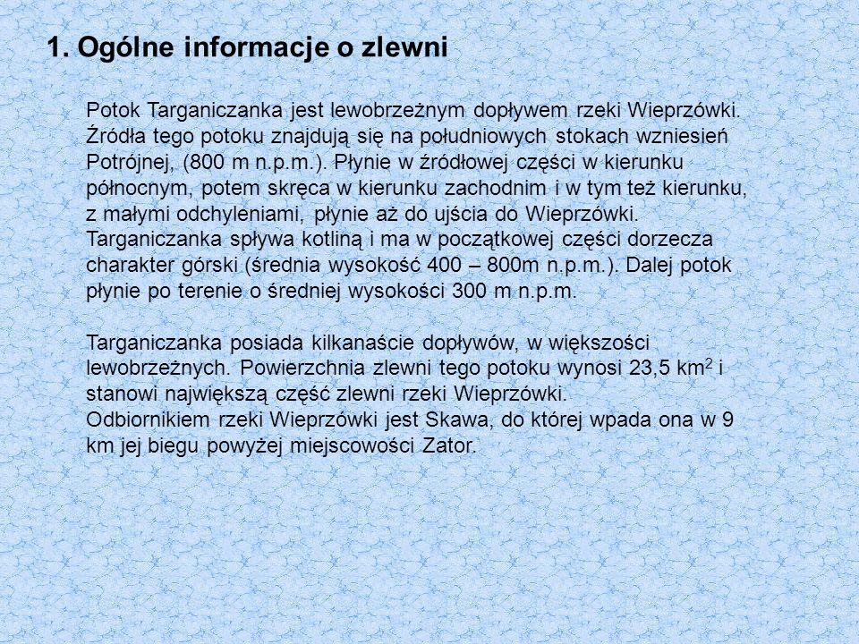 1. Ogólne informacje o zlewni Potok Targaniczanka jest lewobrzeżnym dopływem rzeki Wieprzówki.