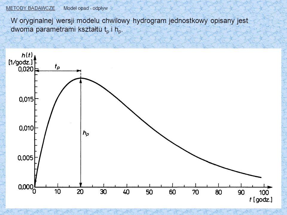 W oryginalnej wersji modelu chwilowy hydrogram jednostkowy opisany jest dwoma parametrami kształtu t p i h p.