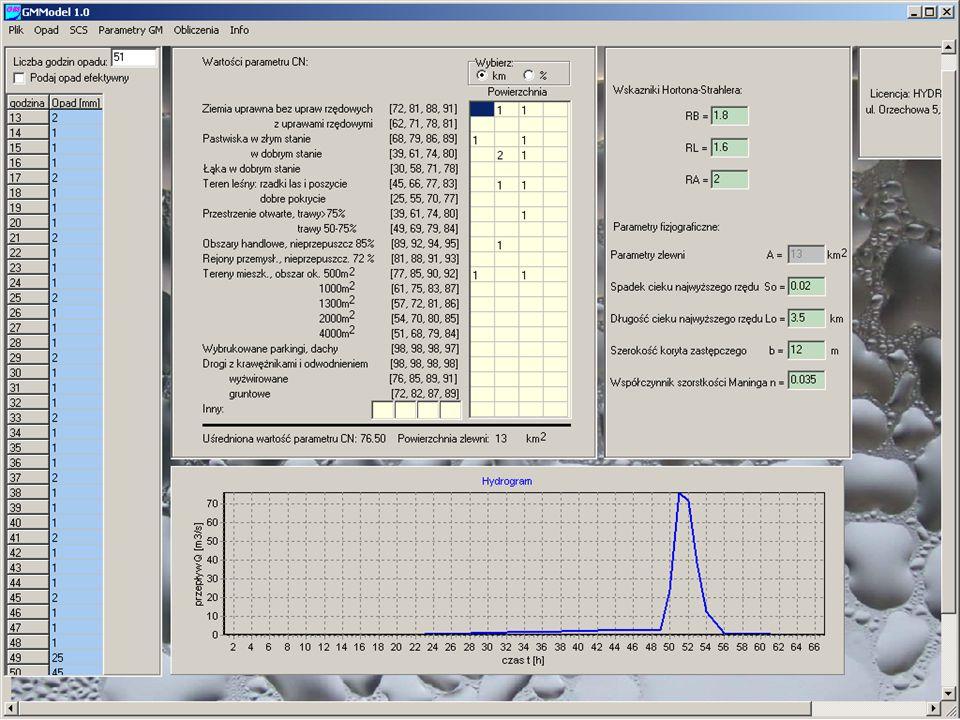 Okno programu GMModel
