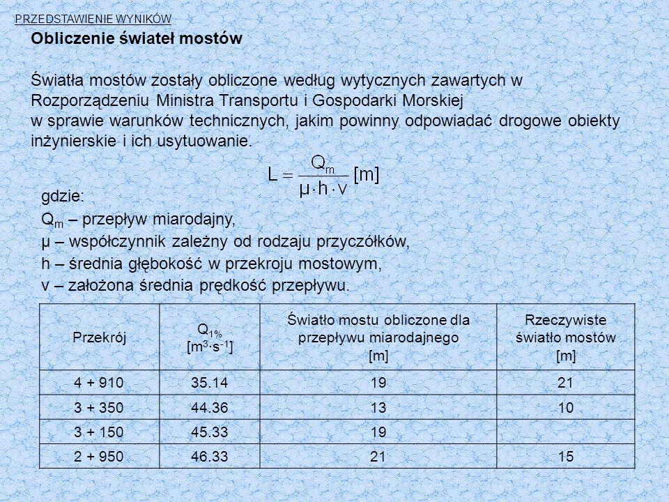 Obliczenie świateł mostów Przekrój Q 1% [m 3 ∙s -1 ] Światło mostu obliczone dla przepływu miarodajnego [m] Rzeczywiste światło mostów [m] 4 + 91035.141921 3 + 35044.361310 3 + 15045.3319 2 + 95046.332115 Światła mostów zostały obliczone według wytycznych zawartych w Rozporządzeniu Ministra Transportu i Gospodarki Morskiej w sprawie warunków technicznych, jakim powinny odpowiadać drogowe obiekty inżynierskie i ich usytuowanie.