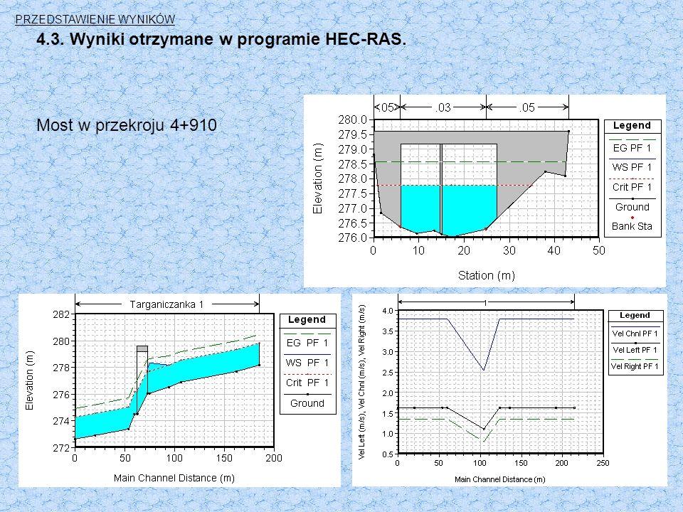 4.3. Wyniki otrzymane w programie HEC-RAS. Most w przekroju 4+910 PRZEDSTAWIENIE WYNIKÓW