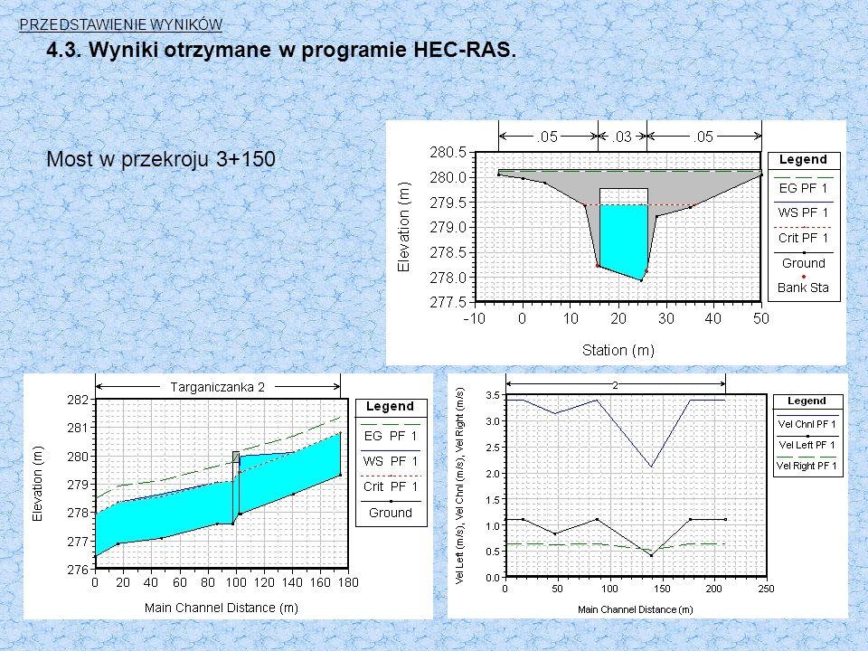 4.3. Wyniki otrzymane w programie HEC-RAS. Most w przekroju 3+150 PRZEDSTAWIENIE WYNIKÓW