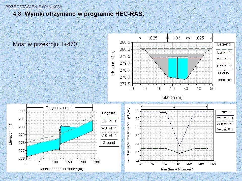 4.3. Wyniki otrzymane w programie HEC-RAS. Most w przekroju 1+470 PRZEDSTAWIENIE WYNIKÓW
