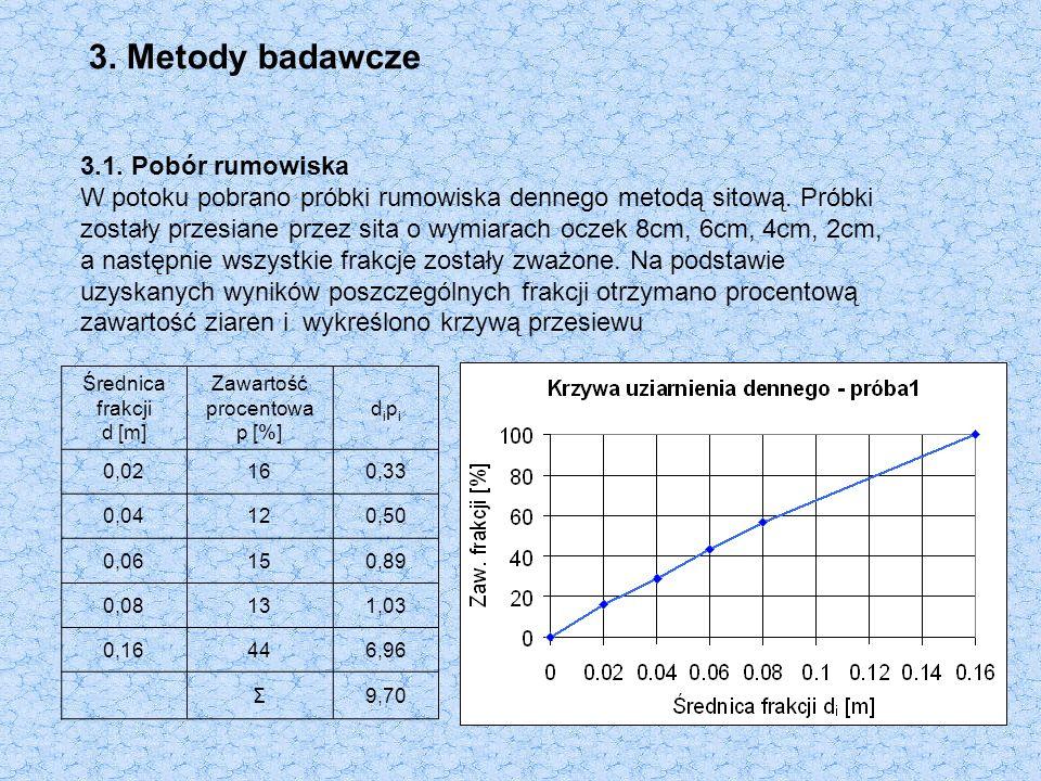 3.1. Pobór rumowiska W potoku pobrano próbki rumowiska dennego metodą sitową.