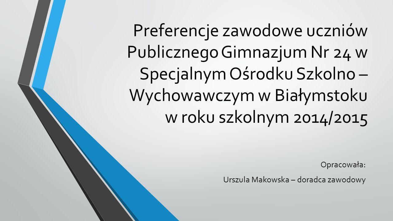 Preferencje zawodowe uczniów Publicznego Gimnazjum Nr 24 w Specjalnym Ośrodku Szkolno – Wychowawczym w Białymstoku w roku szkolnym 2014/2015 Opracowała: Urszula Makowska – doradca zawodowy