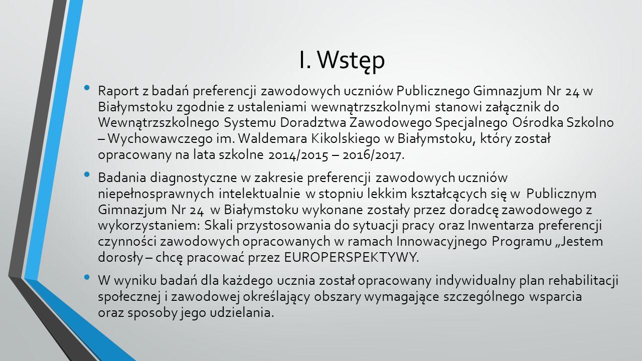I. Wstęp Raport z badań preferencji zawodowych uczniów Publicznego Gimnazjum Nr 24 w Białymstoku zgodnie z ustaleniami wewnątrzszkolnymi stanowi załąc