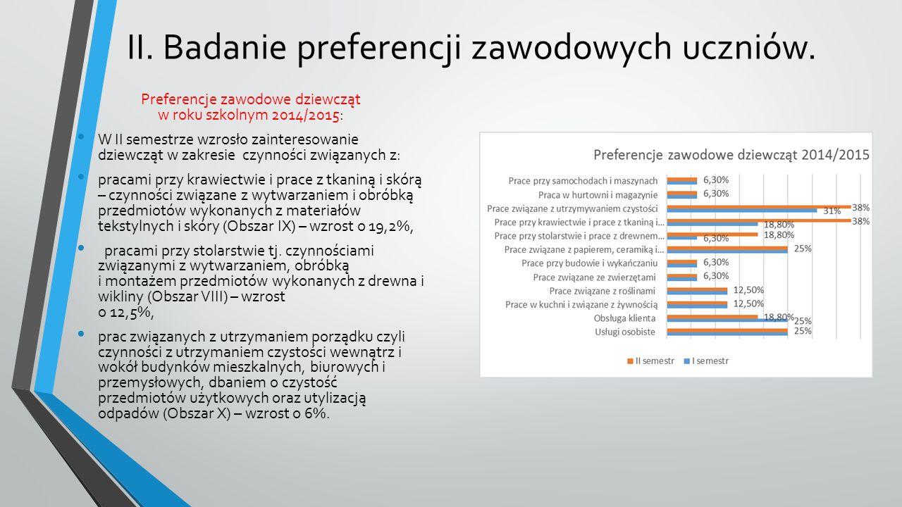 II. Badanie preferencji zawodowych uczniów.
