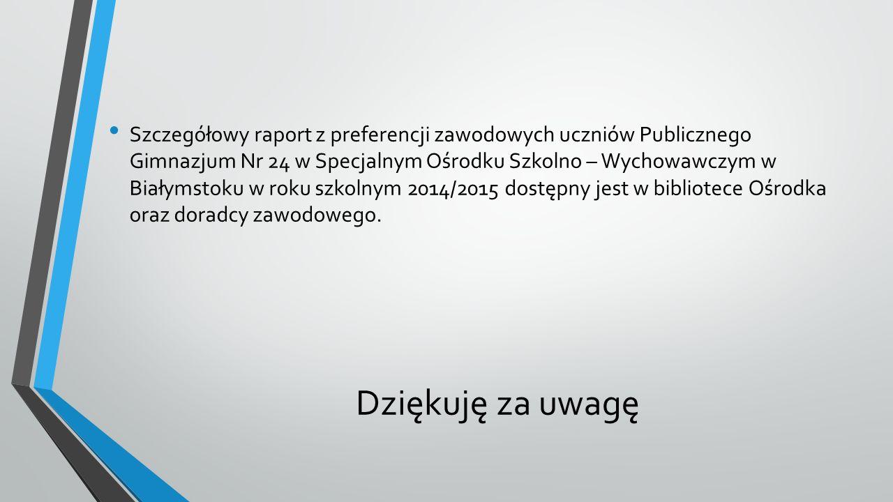 Dziękuję za uwagę Szczegółowy raport z preferencji zawodowych uczniów Publicznego Gimnazjum Nr 24 w Specjalnym Ośrodku Szkolno – Wychowawczym w Białymstoku w roku szkolnym 2014/2015 dostępny jest w bibliotece Ośrodka oraz doradcy zawodowego.