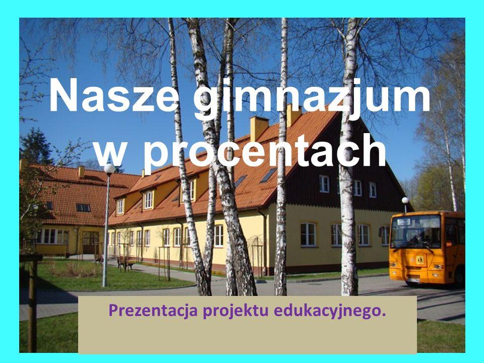 Nasze gimnazjum w procentach Prezentacja projektu edukacyjnego.