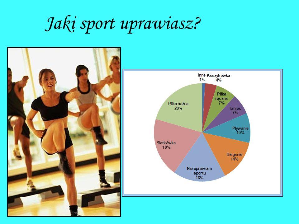Jaki sport uprawiasz