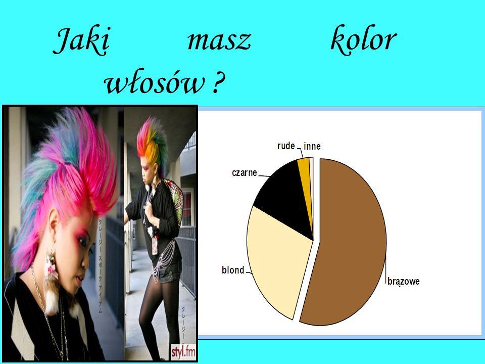 Jaki masz kolor włosów