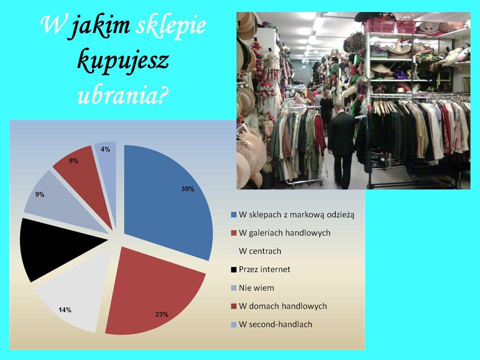 W jakim sklepie kupujesz ubrania