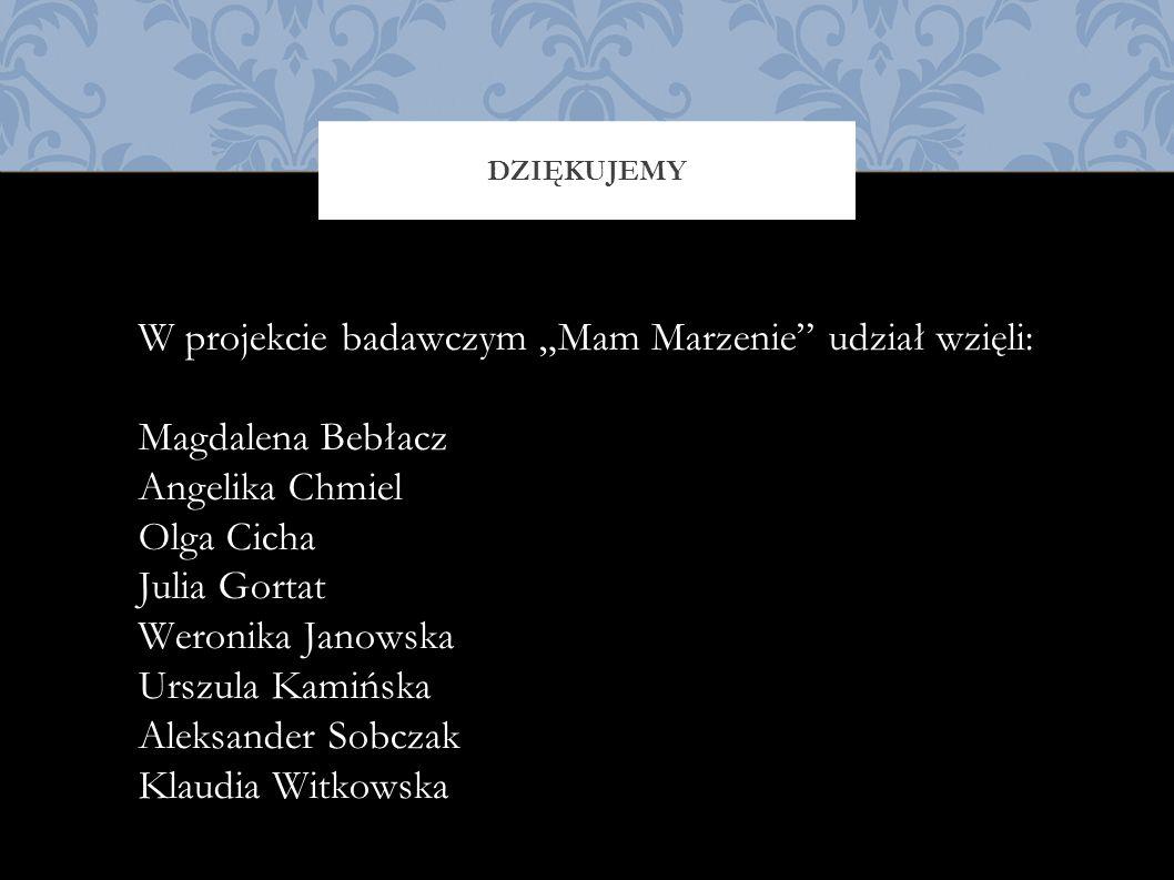 """W projekcie badawczym """"Mam Marzenie udział wzięli: Magdalena Bebłacz Angelika Chmiel Olga Cicha Julia Gortat Weronika Janowska Urszula Kamińska Aleksander Sobczak Klaudia Witkowska DZIĘKUJEMY"""
