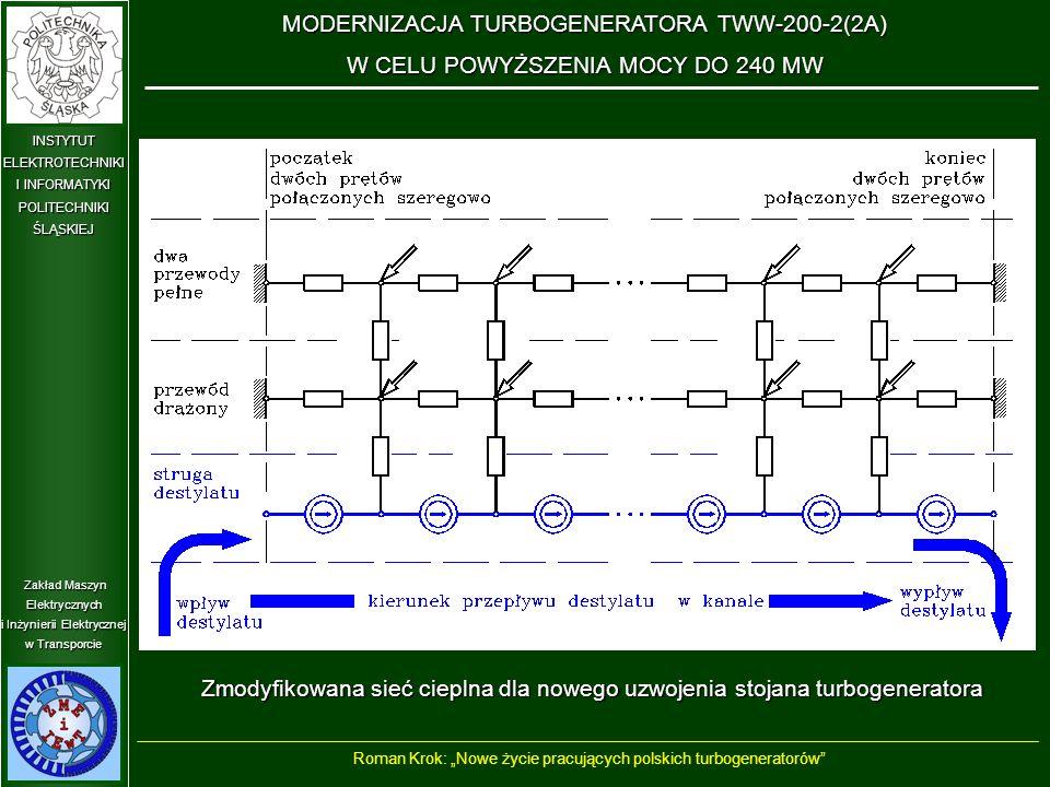 """Zakład Maszyn Elektrycznych i Inżynierii Elektrycznej w Transporcie INSTYTUT ELEKTROTECHNIKI I INFORMATYKI POLITECHNIKIŚLĄSKIEJ Zmodyfikowana sieć cieplna dla nowego uzwojenia stojana turbogeneratora MODERNIZACJA TURBOGENERATORA TWW-200-2(2A) W CELU POWYŻSZENIA MOCY DO 240 MW Roman Krok: """"Nowe życie pracujących polskich turbogeneratorów"""