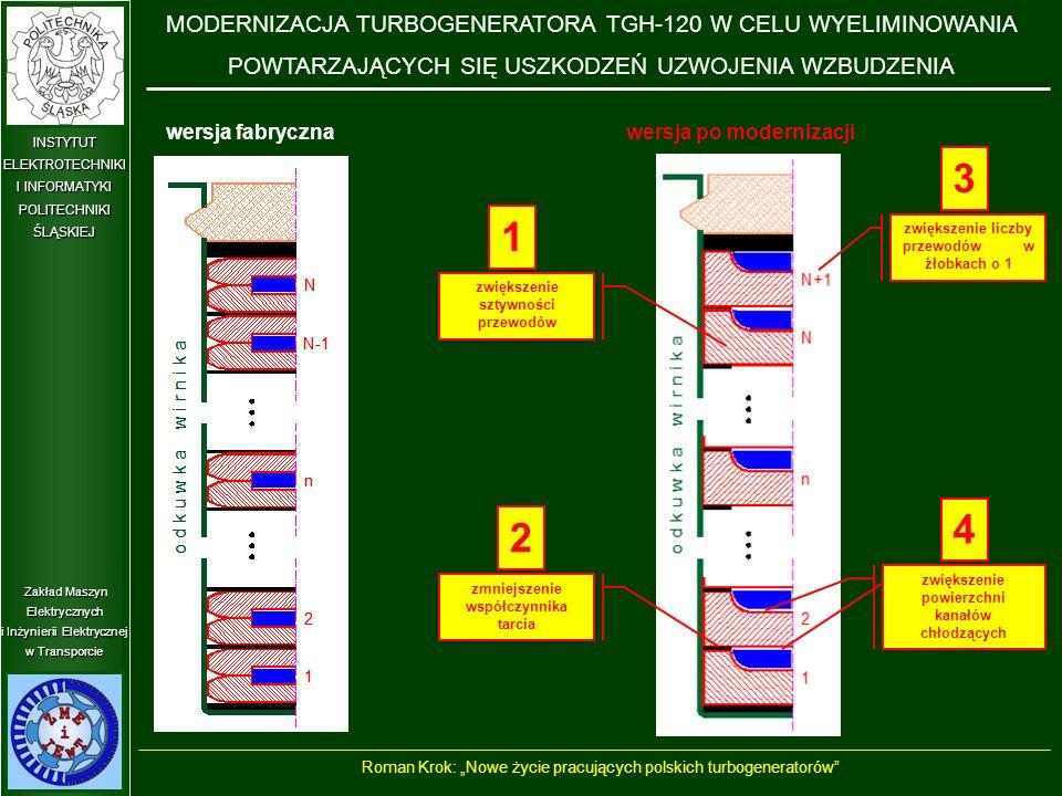 """Zakład Maszyn Elektrycznych i Inżynierii Elektrycznej w Transporcie INSTYTUT ELEKTROTECHNIKI I INFORMATYKI POLITECHNIKIŚLĄSKIEJ zwiększenie liczby przewodów w żłobkach o 1 zmniejszenie współczynnika tarcia zwiększenie powierzchni kanałów chłodzących zwiększenie sztywności przewodów wersja fabrycznawersja po modernizacji 1 2 3 4 MODERNIZACJA TURBOGENERATORA TGH-120 W CELU WYELIMINOWANIA POWTARZAJĄCYCH SIĘ USZKODZEŃ UZWOJENIA WZBUDZENIA Roman Krok: """"Nowe życie pracujących polskich turbogeneratorów"""