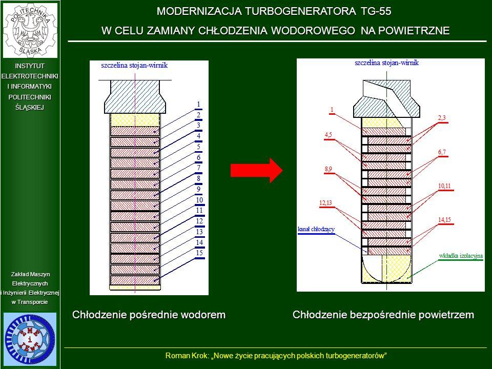 """Zakład Maszyn Elektrycznych i Inżynierii Elektrycznej w Transporcie INSTYTUT ELEKTROTECHNIKI I INFORMATYKI POLITECHNIKIŚLĄSKIEJ Chłodzenie pośrednie wodorem MODERNIZACJA TURBOGENERATORA TG-55 W CELU ZAMIANY CHŁODZENIA WODOROWEGO NA POWIETRZNE W CELU ZAMIANY CHŁODZENIA WODOROWEGO NA POWIETRZNE Chłodzenie bezpośrednie powietrzem Roman Krok: """"Nowe życie pracujących polskich turbogeneratorów"""