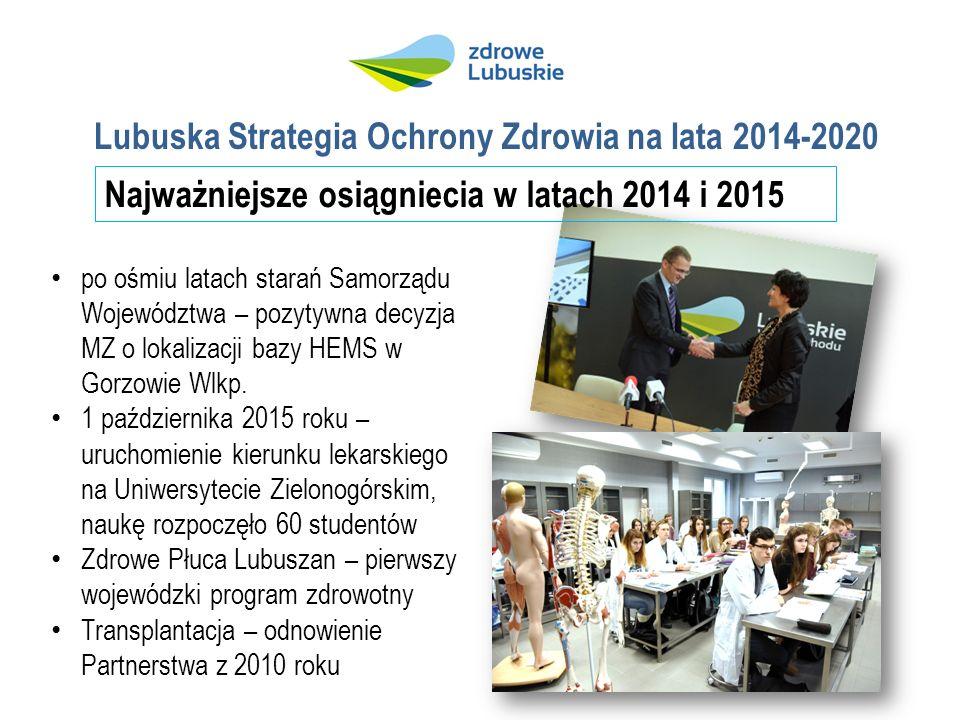 Lubuska Strategia Ochrony Zdrowia na lata 2014-2020 Najważniejsze osiągniecia w latach 2014 i 2015 po ośmiu latach starań Samorządu Województwa – pozytywna decyzja MZ o lokalizacji bazy HEMS w Gorzowie Wlkp.