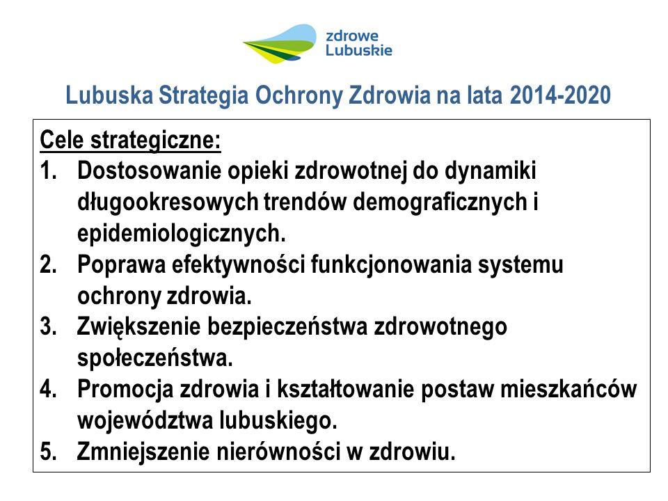 Lubuska Strategia Ochrony Zdrowia na lata 2014-2020 Cele strategiczne: 1.Dostosowanie opieki zdrowotnej do dynamiki długookresowych trendów demograficznych i epidemiologicznych.