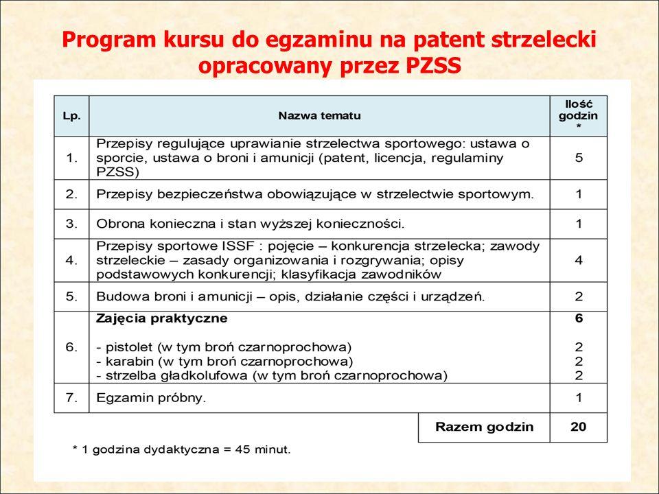 Program kursu do egzaminu na patent strzelecki opracowany przez PZSS