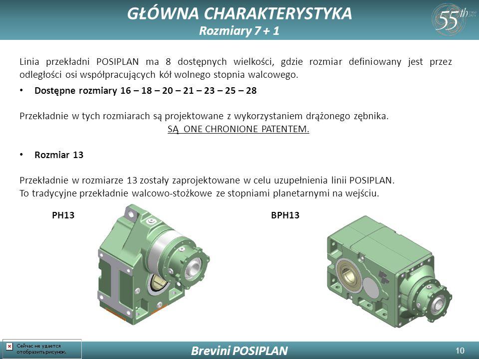 10 GŁÓWNA CHARAKTERYSTYKA Rozmiary 7 + 1 Brevini POSIPLAN Dostępne rozmiary 16 – 18 – 20 – 21 – 23 – 25 – 28 Przekładnie w tych rozmiarach są projektowane z wykorzystaniem drążonego zębnika.