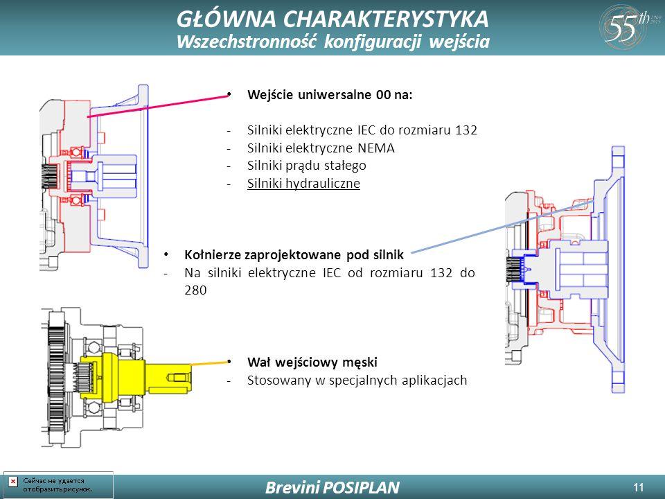 11 GŁÓWNA CHARAKTERYSTYKA Wszechstronność konfiguracji wejścia Brevini POSIPLAN Wejście uniwersalne 00 na: -Silniki elektryczne IEC do rozmiaru 132 -Silniki elektryczne NEMA -Silniki prądu stałego -Silniki hydrauliczne Wał wejściowy męski -Stosowany w specjalnych aplikacjach Kołnierze zaprojektowane pod silnik -Na silniki elektryczne IEC od rozmiaru 132 do 280