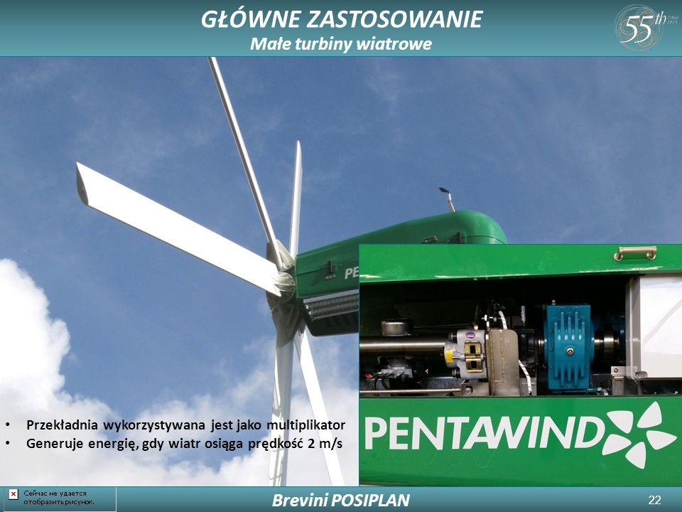 22 GŁÓWNE ZASTOSOWANIE Małe turbiny wiatrowe Brevini POSIPLAN Przekładnia wykorzystywana jest jako multiplikator Generuje energię, gdy wiatr osiąga prędkość 2 m/s