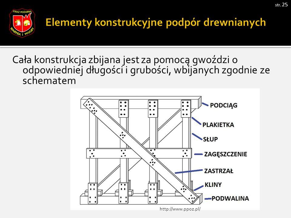 str. 25 Cała konstrukcja zbijana jest za pomocą gwoździ o odpowiedniej długości i grubości, wbijanych zgodnie ze schematem http://www.ppoz.pl/