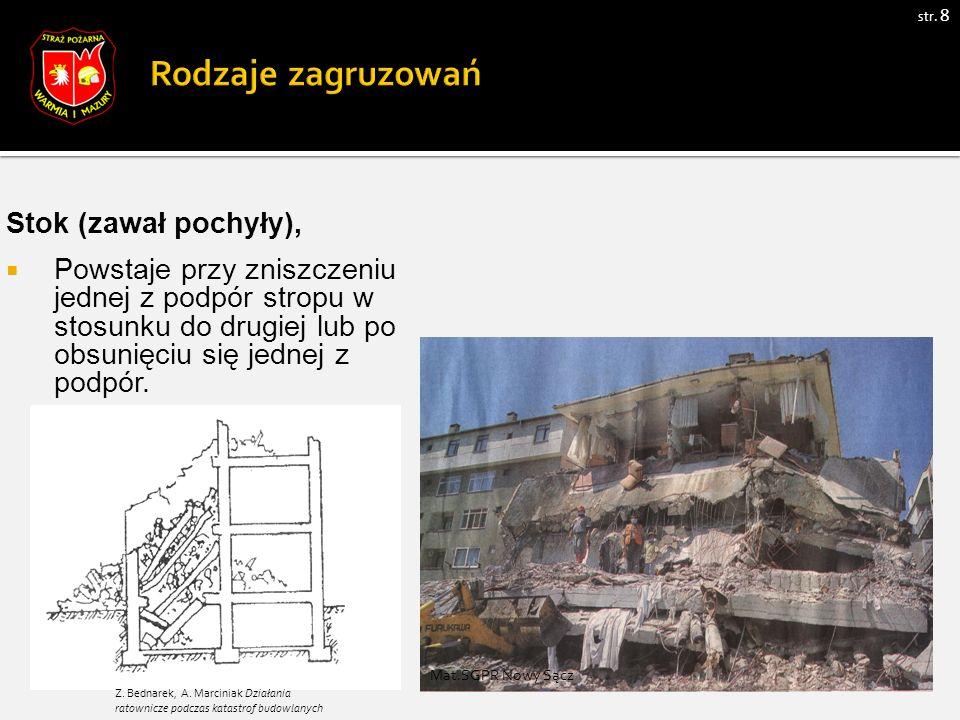 str. 8 Stok (zawał pochyły),  Powstaje przy zniszczeniu jednej z podpór stropu w stosunku do drugiej lub po obsunięciu się jednej z podpór. Z. Bednar