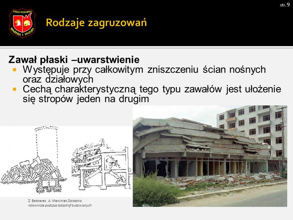 str. 30 Przykłady podpór Podpora filarowaPodpora pochyła http://www.ppoz.pl/