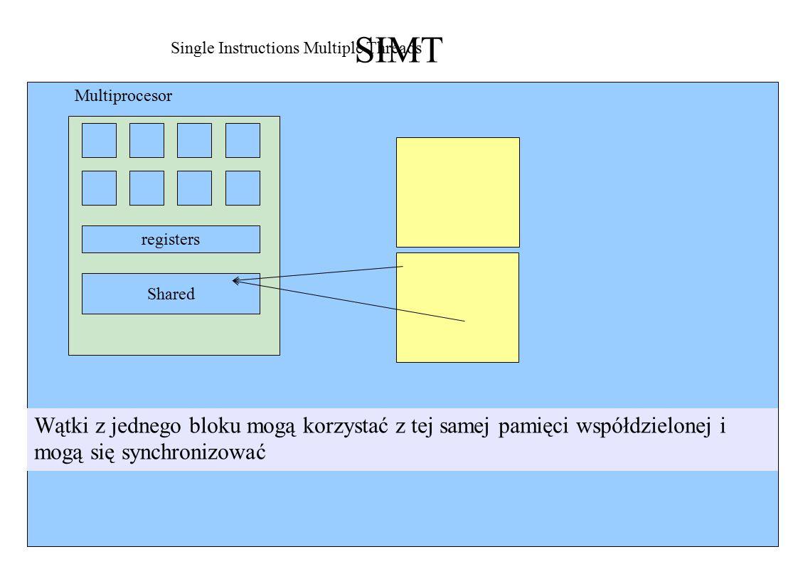 SIMT registers Shared Single Instructions Multiple Threads Multiprocesor Wątki z jednego bloku mogą korzystać z tej samej pamięci współdzielonej i mog