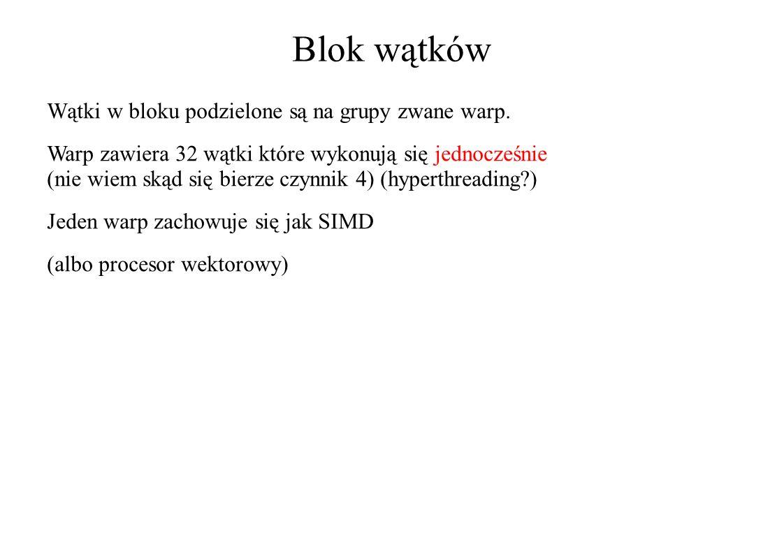 Blok wątków Wątki w bloku podzielone są na grupy zwane warp.