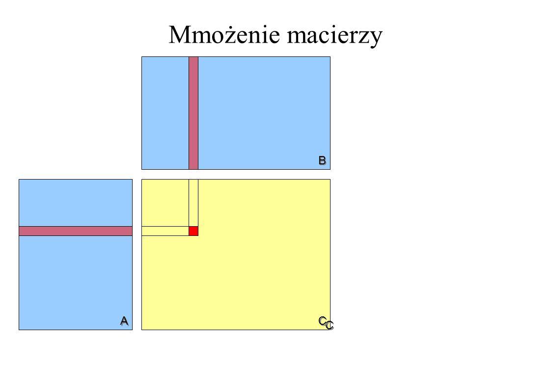 Mmożenie macierzy A A B B C C C C