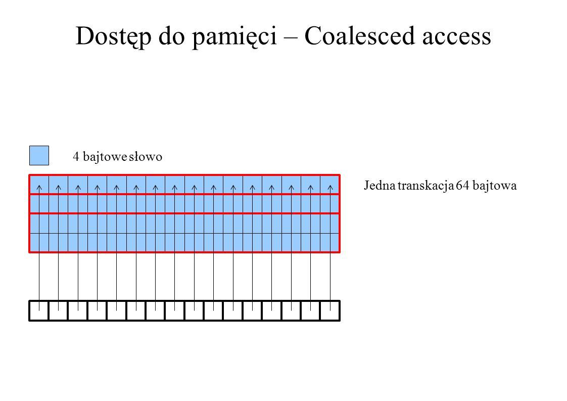 Dostęp do pamięci – Coalesced access 4 bajtowe słowo Jedna transkacja 64 bajtowa
