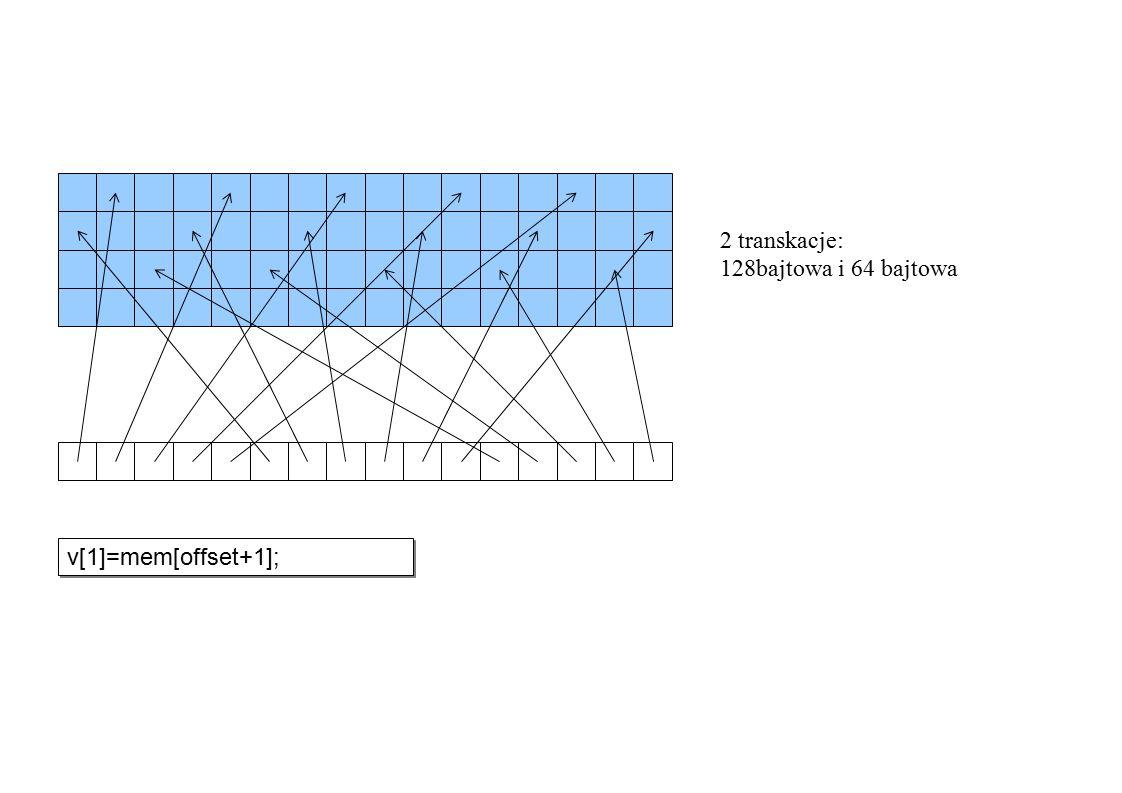 2 transkacje: 128bajtowa i 64 bajtowa v[1]=mem[offset+1];