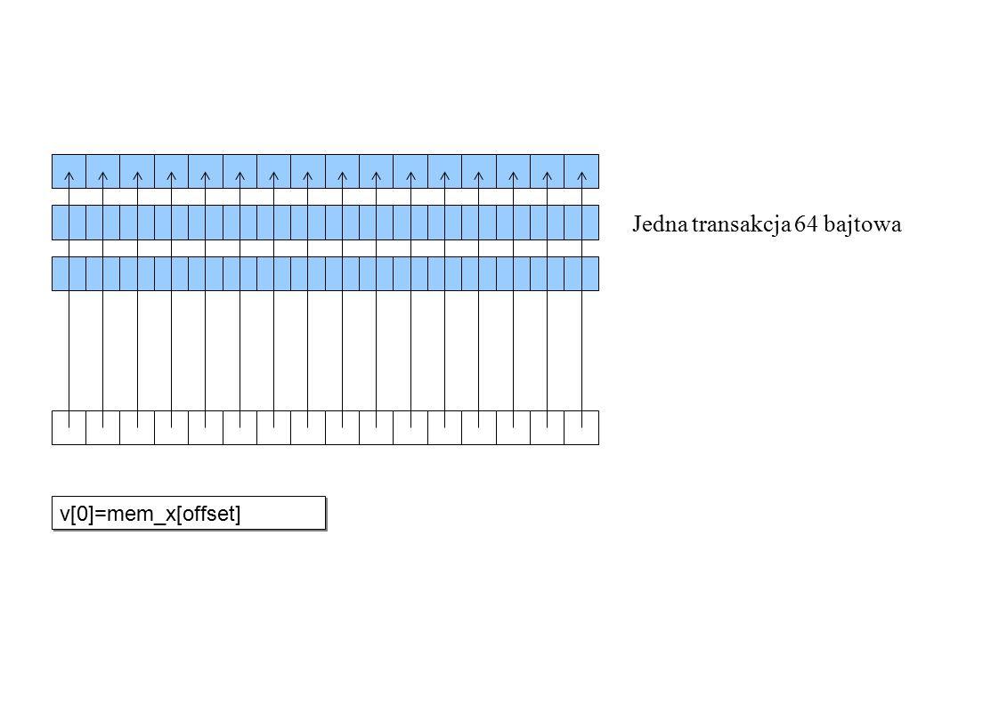 v[0]=mem_x[offset] Jedna transakcja 64 bajtowa