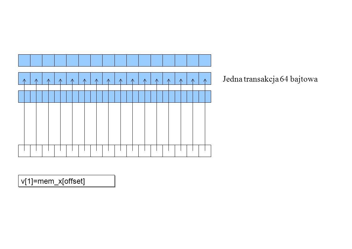 v[1]=mem_x[offset] Jedna transakcja 64 bajtowa