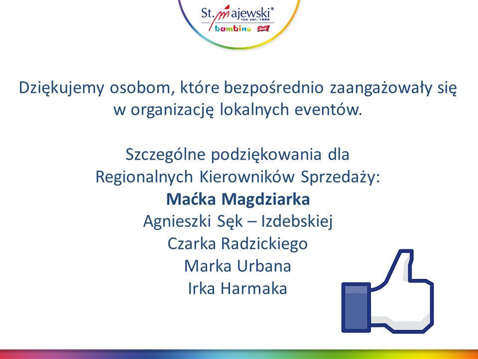 Dziękujemy osobom, które bezpośrednio zaangażowały się w organizację lokalnych eventów.