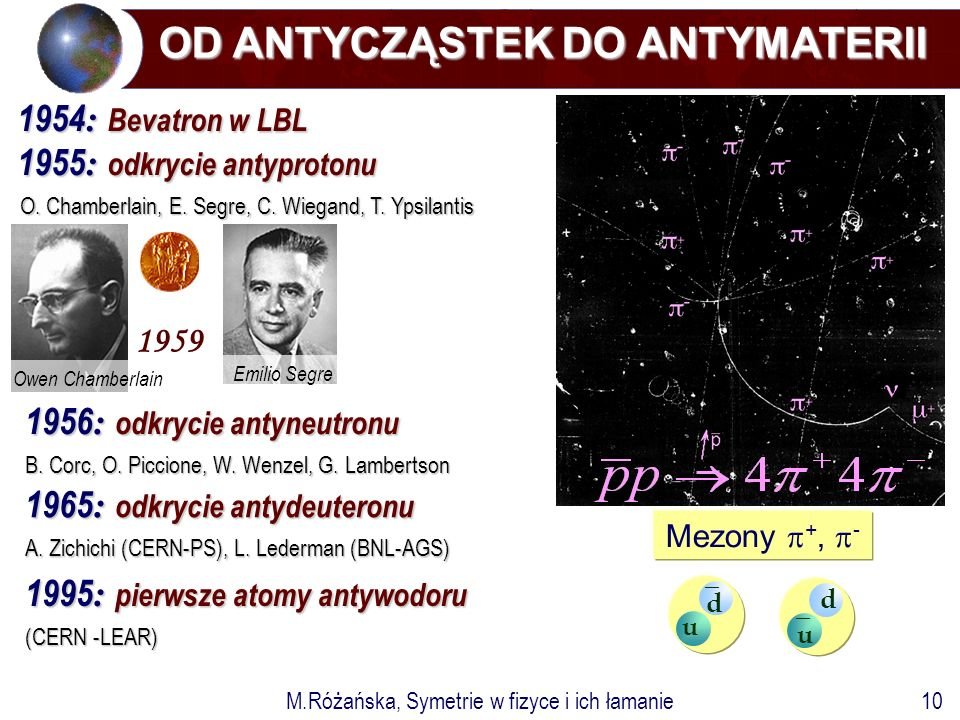 M.Różańska, Symetrie w fizyce i ich łamanie10 Owen Chamberlain Emilio Segre 1965 : odkrycie antydeuteronu A.