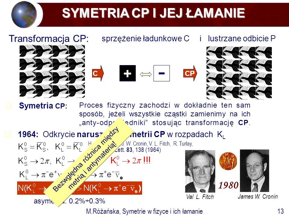 """M.Różańska, Symetrie w fizyce i ich łamanie13 + - Transformacja CP: C PCP i lustrzane odbicie Psprzężenie ładunkowe C  Symetria CP: Proces fizyczny zachodzi w dokładnie ten sam sposób, jeżeli wszystkie cząstki zamienimy na ich """"anty-odpowiedniki stosując transformację CP."""