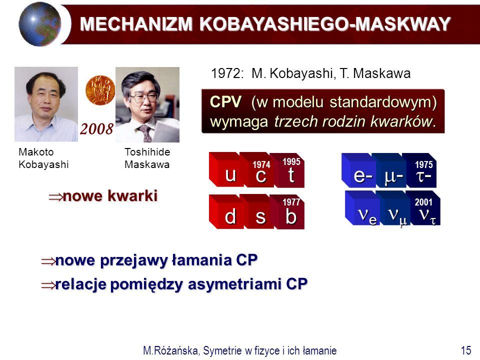 M.Różańska, Symetrie w fizyce i ich łamanie15 MECHANIZM KOBAYASHIEGO-MASKWAY MECHANIZM KOBAYASHIEGO-MASKWAY Makoto Kobayashi Toshihide Maskawa 1972: M.