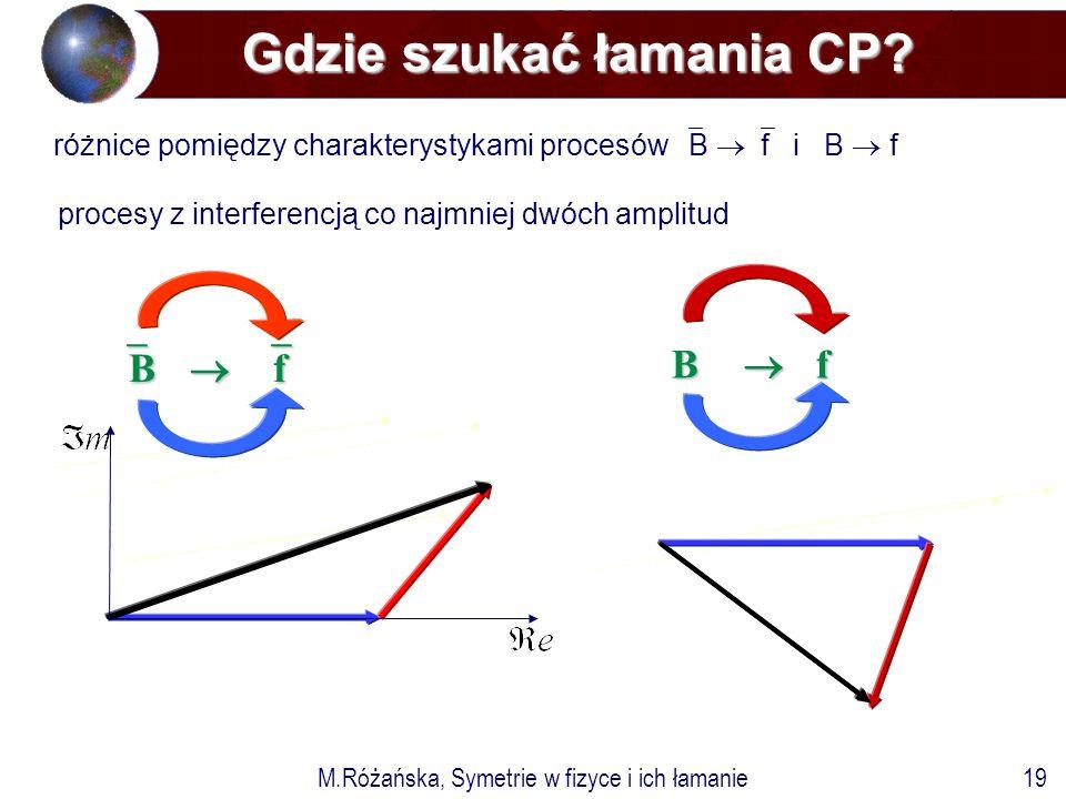 M.Różańska, Symetrie w fizyce i ich łamanie19 Gdzie szukać łamania CP.