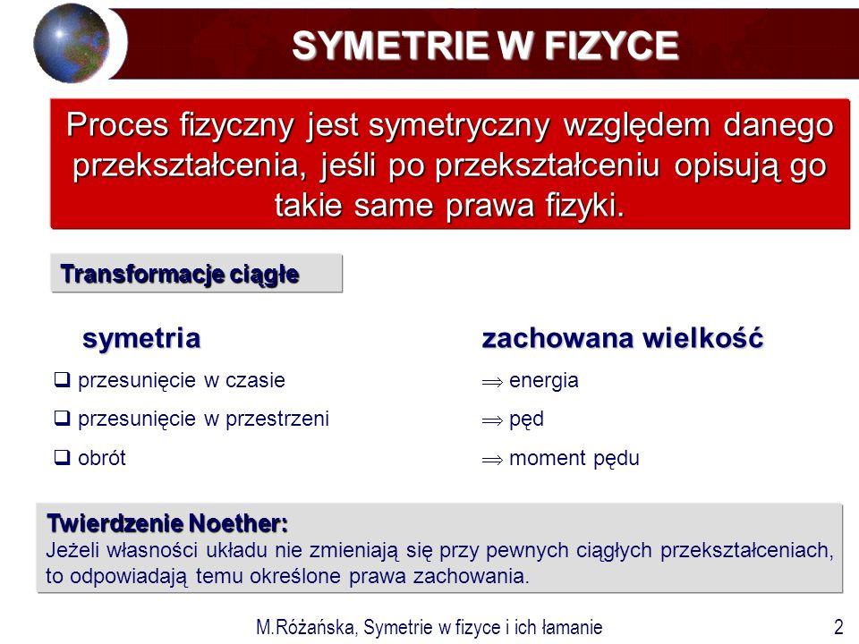 M.Różańska, Symetrie w fizyce i ich łamanie2 Proces fizyczny jest symetryczny względem danego przekształcenia, jeśli po przekształceniu opisują go takie same prawa fizyki.