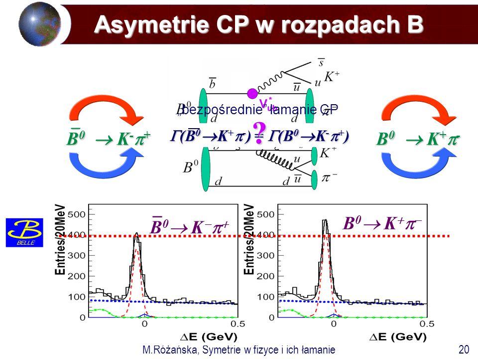 M.Różańska, Symetrie w fizyce i ich łamanie20 B 0  K    _ B 0  K    Asymetrie CP w rozpadach B  B 0  K -  +  (B 0  K +  - ) =  (B 0  K -  + ) .