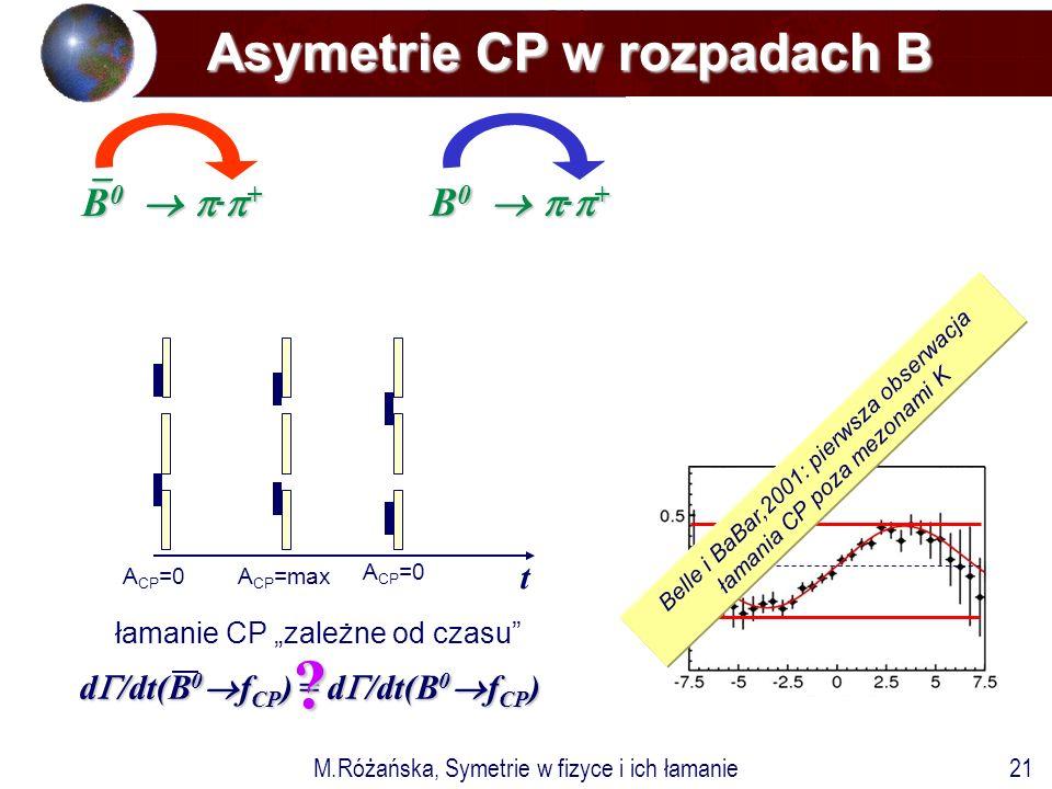 M.Różańska, Symetrie w fizyce i ich łamanie21 Asymetrie CP w rozpadach B d  /dt(B 0  f CP ) = d  /dt(B 0  f CP ) .