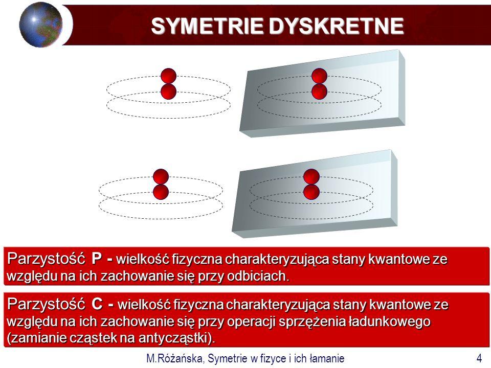 M.Różańska, Symetrie w fizyce i ich łamanie4 SYMETRIE DYSKRETNE Parzystość P - wielkość fizyczna charakteryzująca stany kwantowe ze względu na ich zachowanie się przy odbiciach.